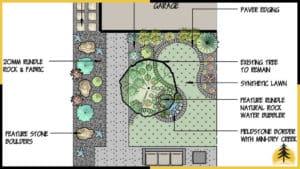 Small Yard Landscape Design - Innovative & Custom Landscape Design Services By Tazscapes Landscape Design Calgary